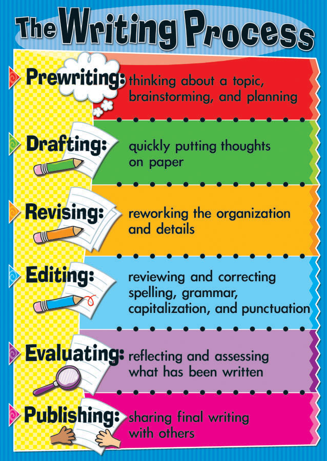 essay writing elementary